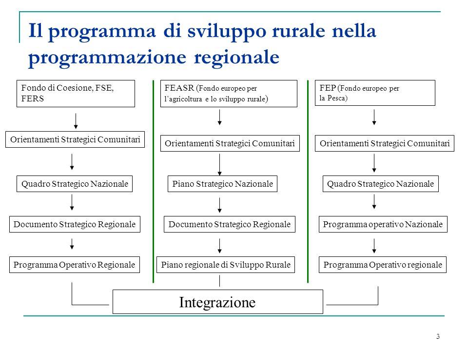 4 La programmazione per lo sviluppo rurale attuale e quella futura