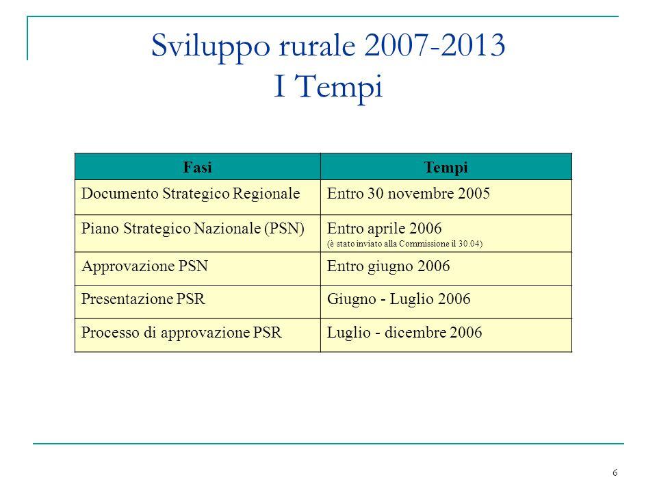 27 POR Calabria - Misure FEOGA Attività di governance aprile -dic.