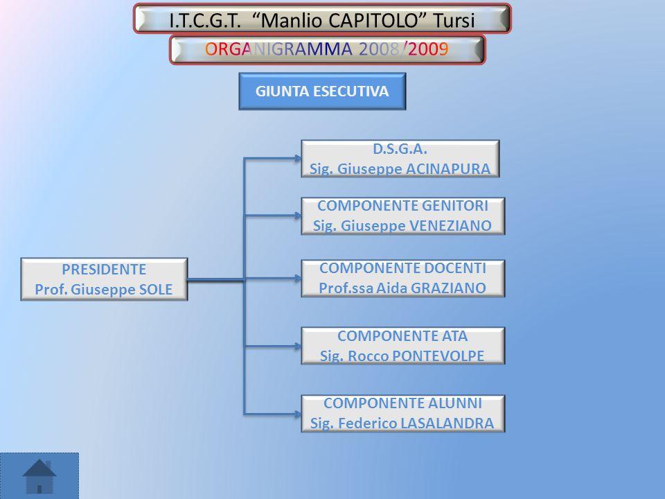 I.T.C.G.T.Manlio CAPITOLO Tursi CONSIGLIO DISTITUTO PRESIDENTE Sig.