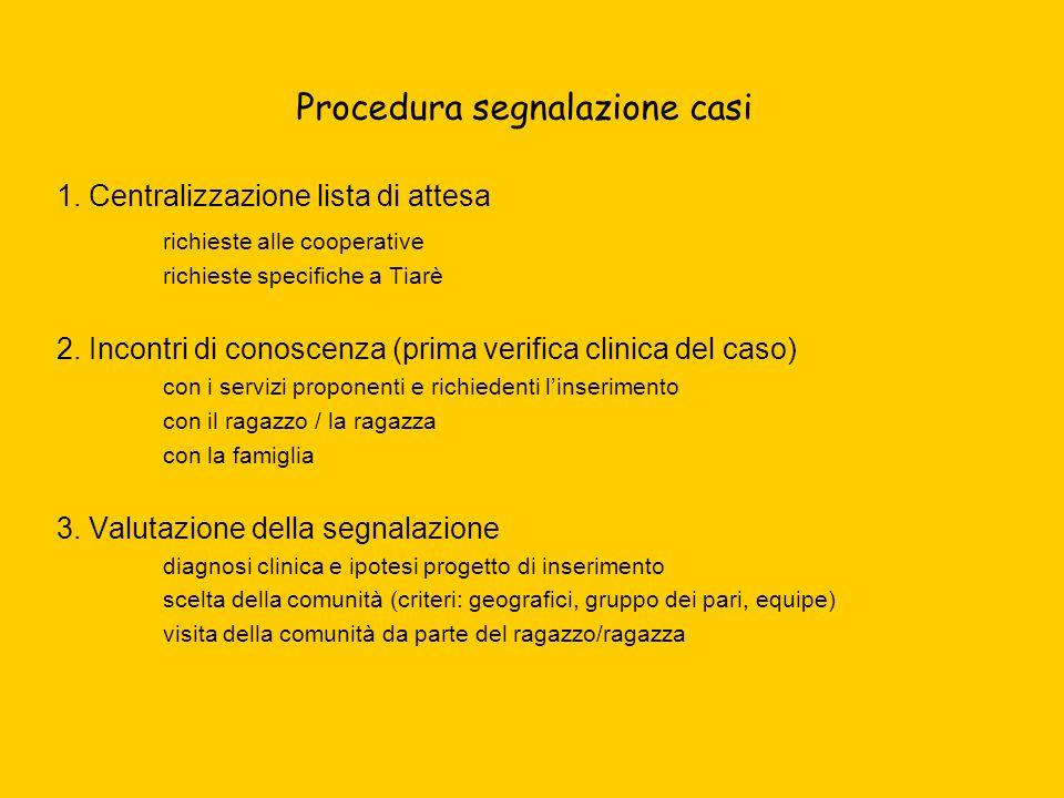 Procedura segnalazione casi 1. Centralizzazione lista di attesa richieste alle cooperative richieste specifiche a Tiarè 2. Incontri di conoscenza (pri