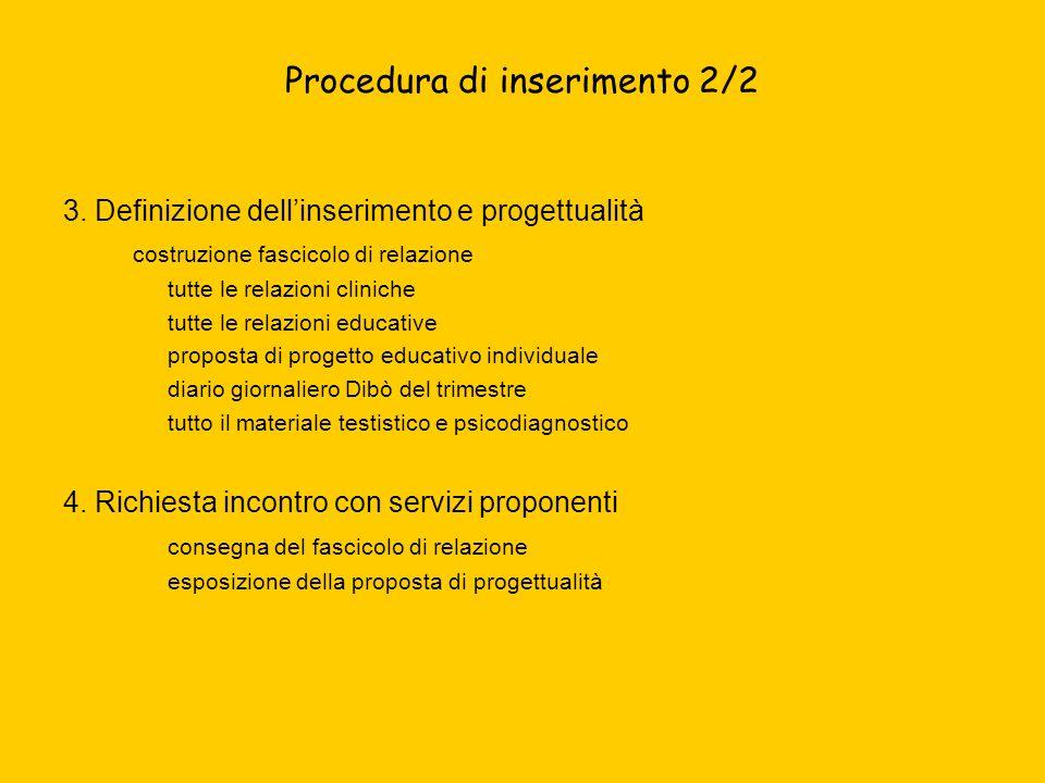Procedura di inserimento 2/2 3. Definizione dellinserimento e progettualità costruzione fascicolo di relazione tutte le relazioni cliniche tutte le re