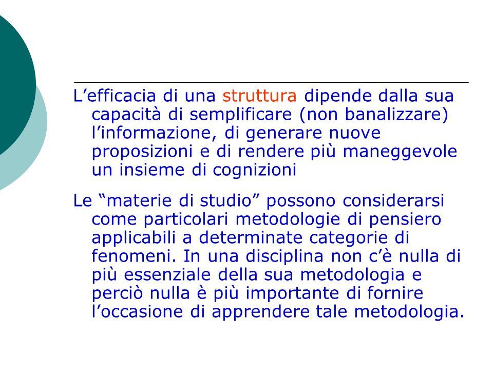 Lefficacia di una struttura dipende dalla sua capacità di semplificare (non banalizzare) linformazione, di generare nuove proposizioni e di rendere pi