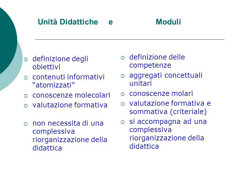 Unità Didattiche e Moduli definizione degli obiettivi contenuti informativi atomizzati conoscenze molecolari valutazione formativa non necessita di un