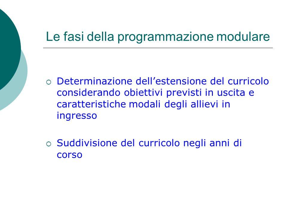 Le fasi della programmazione modulare Determinazione dellestensione del curricolo considerando obiettivi previsti in uscita e caratteristiche modali d