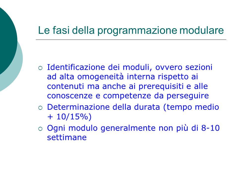Le fasi della programmazione modulare Identificazione dei moduli, ovvero sezioni ad alta omogeneità interna rispetto ai contenuti ma anche ai prerequi