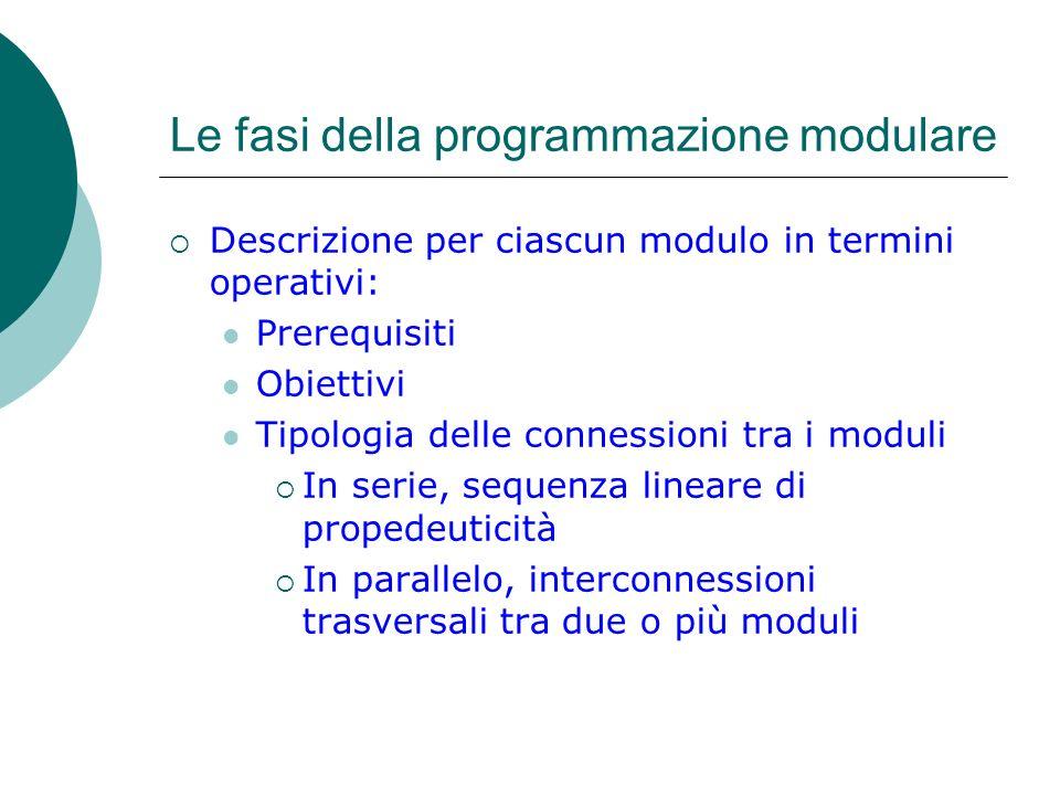 Le fasi della programmazione modulare Descrizione per ciascun modulo in termini operativi: Prerequisiti Obiettivi Tipologia delle connessioni tra i mo