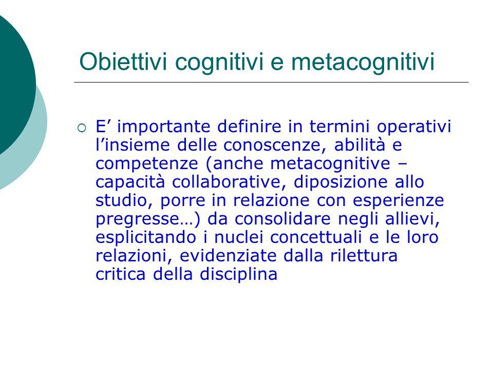 Obiettivi cognitivi e metacognitivi E importante definire in termini operativi linsieme delle conoscenze, abilità e competenze (anche metacognitive –