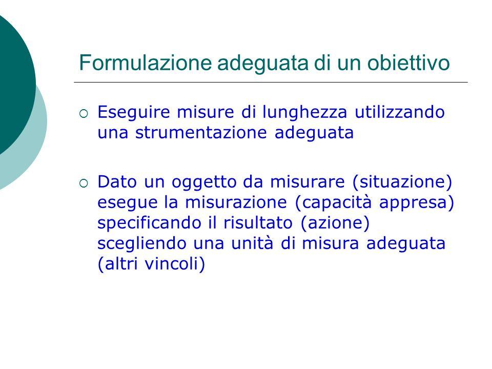 Formulazione adeguata di un obiettivo Eseguire misure di lunghezza utilizzando una strumentazione adeguata Dato un oggetto da misurare (situazione) es
