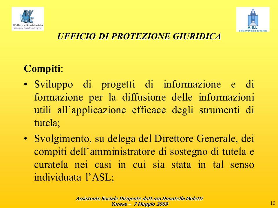 Assistente Sociale Dirigente dott.ssa Donatella Meletti Varese – 7 Maggio 2009 10 UFFICIO DI PROTEZIONE GIURIDICA Compiti: Sviluppo di progetti di inf