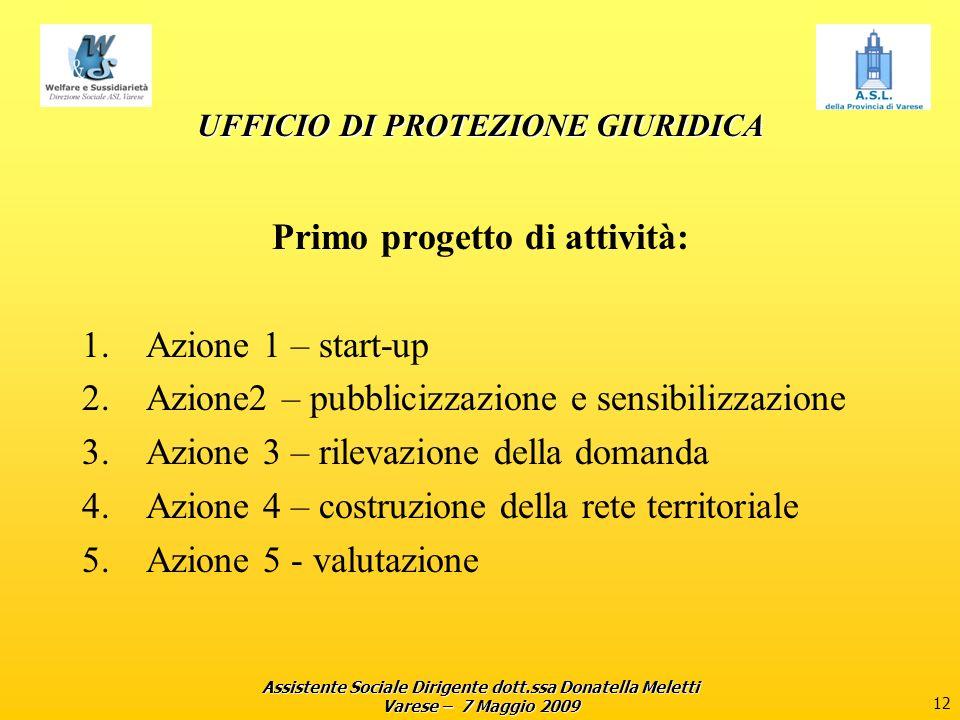 Assistente Sociale Dirigente dott.ssa Donatella Meletti Varese – 7 Maggio 2009 12 UFFICIO DI PROTEZIONE GIURIDICA Primo progetto di attività: 1.Azione