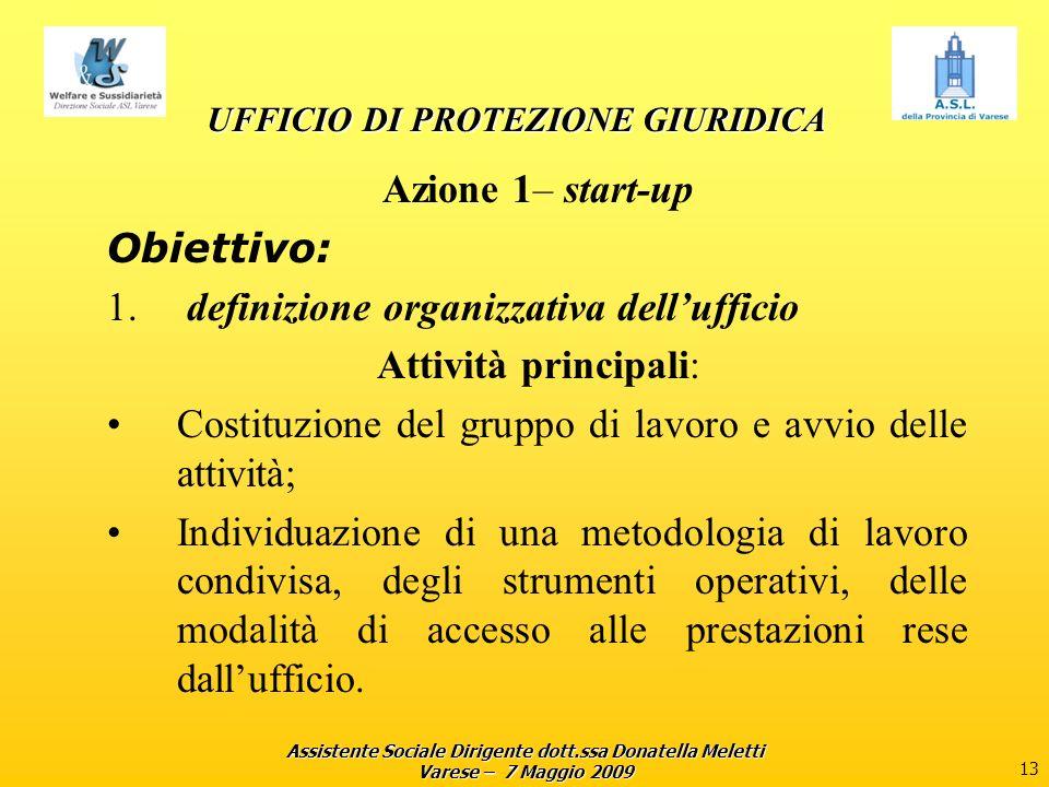 Assistente Sociale Dirigente dott.ssa Donatella Meletti Varese – 7 Maggio 2009 13 UFFICIO DI PROTEZIONE GIURIDICA Azione 1– start-up Obiettivo: 1.