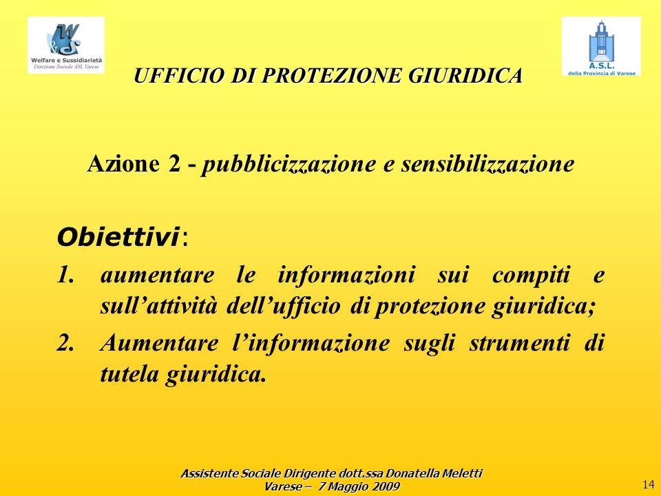 Assistente Sociale Dirigente dott.ssa Donatella Meletti Varese – 7 Maggio 2009 14 UFFICIO DI PROTEZIONE GIURIDICA UFFICIO DI PROTEZIONE GIURIDICA Azione 2 - pubblicizzazione e sensibilizzazione Obiettivi: 1.aumentare le informazioni sui compiti e sullattività dellufficio di protezione giuridica; 2.Aumentare linformazione sugli strumenti di tutela giuridica.