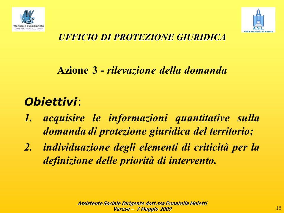 Assistente Sociale Dirigente dott.ssa Donatella Meletti Varese – 7 Maggio 2009 16 UFFICIO DI PROTEZIONE GIURIDICA Azione 3 - rilevazione della domanda