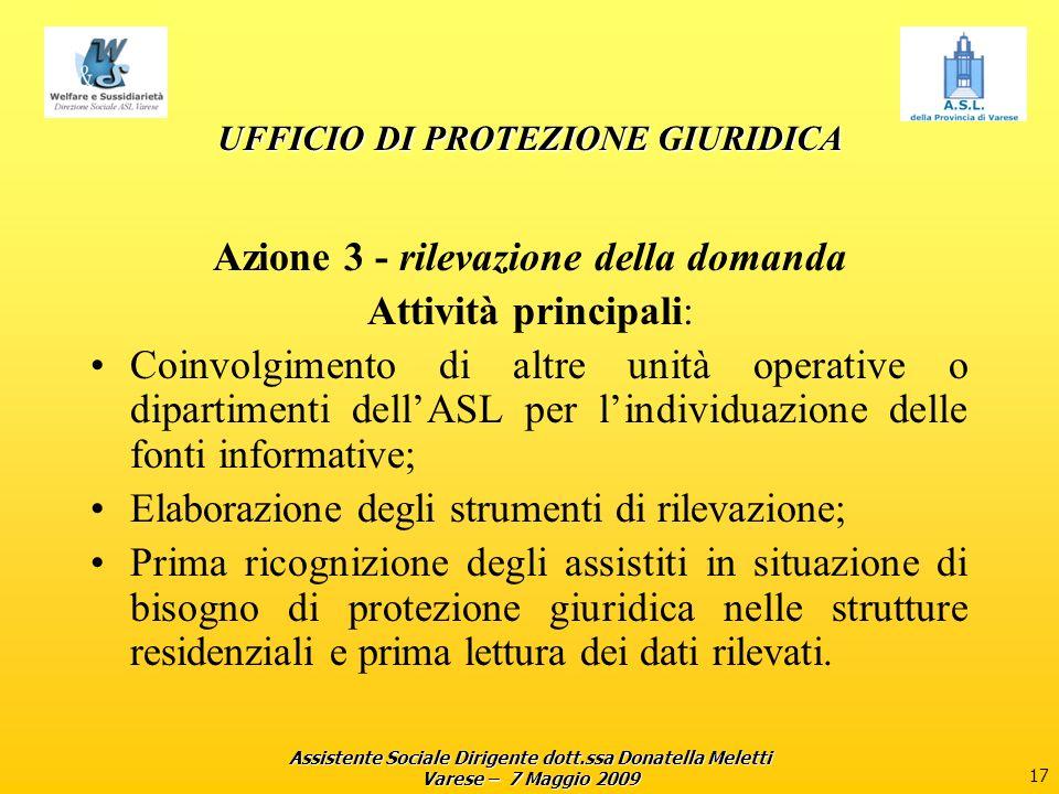 Assistente Sociale Dirigente dott.ssa Donatella Meletti Varese – 7 Maggio 2009 17 UFFICIO DI PROTEZIONE GIURIDICA Azione 3 - rilevazione della domanda
