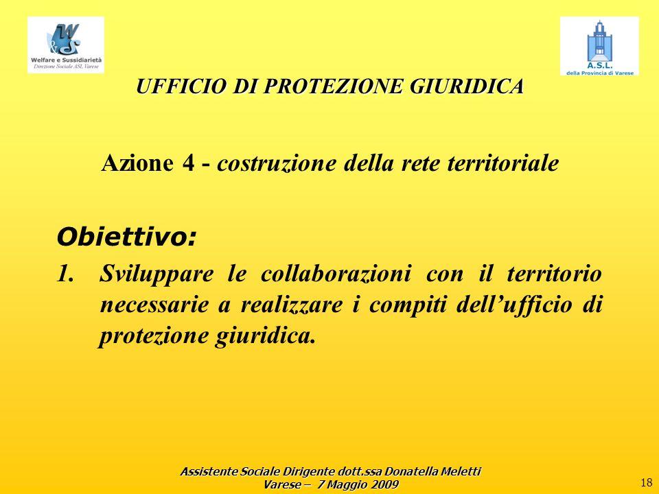 Assistente Sociale Dirigente dott.ssa Donatella Meletti Varese – 7 Maggio 2009 18 UFFICIO DI PROTEZIONE GIURIDICA Azione 4 - costruzione della rete te