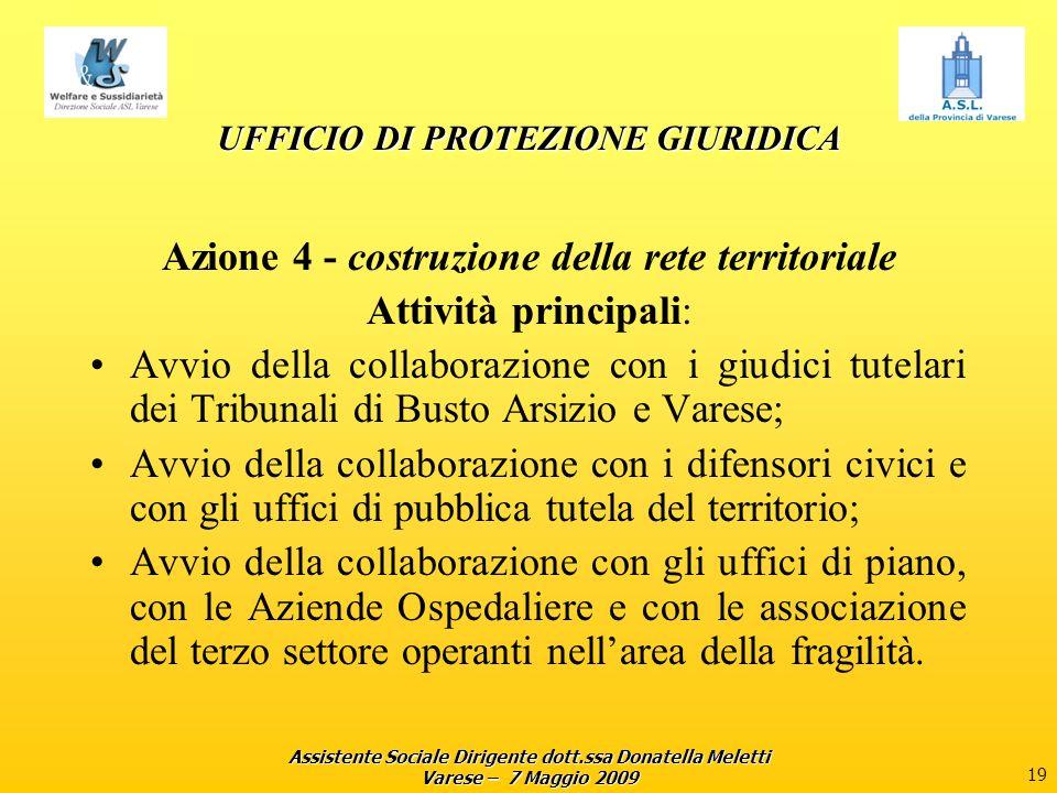 Assistente Sociale Dirigente dott.ssa Donatella Meletti Varese – 7 Maggio 2009 19 UFFICIO DI PROTEZIONE GIURIDICA Azione 4 - costruzione della rete te