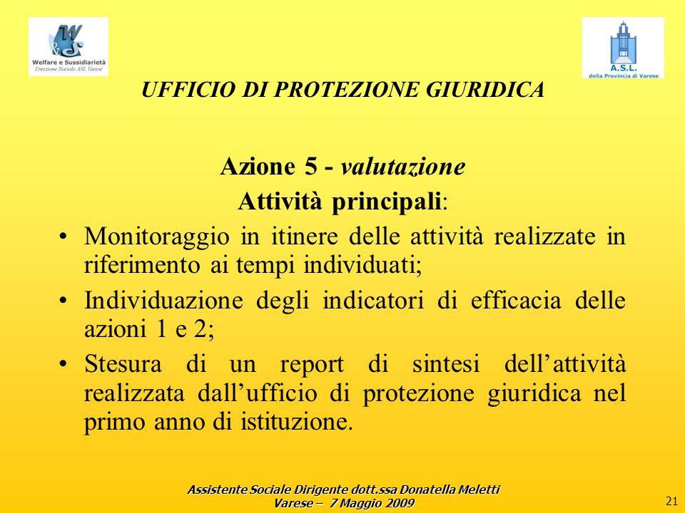 Assistente Sociale Dirigente dott.ssa Donatella Meletti Varese – 7 Maggio 2009 21 UFFICIO DI PROTEZIONE GIURIDICA Azione 5 - valutazione Attività prin