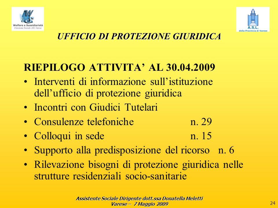Assistente Sociale Dirigente dott.ssa Donatella Meletti Varese – 7 Maggio 2009 24 UFFICIO DI PROTEZIONE GIURIDICA RIEPILOGO ATTIVITA AL 30.04.2009 Int
