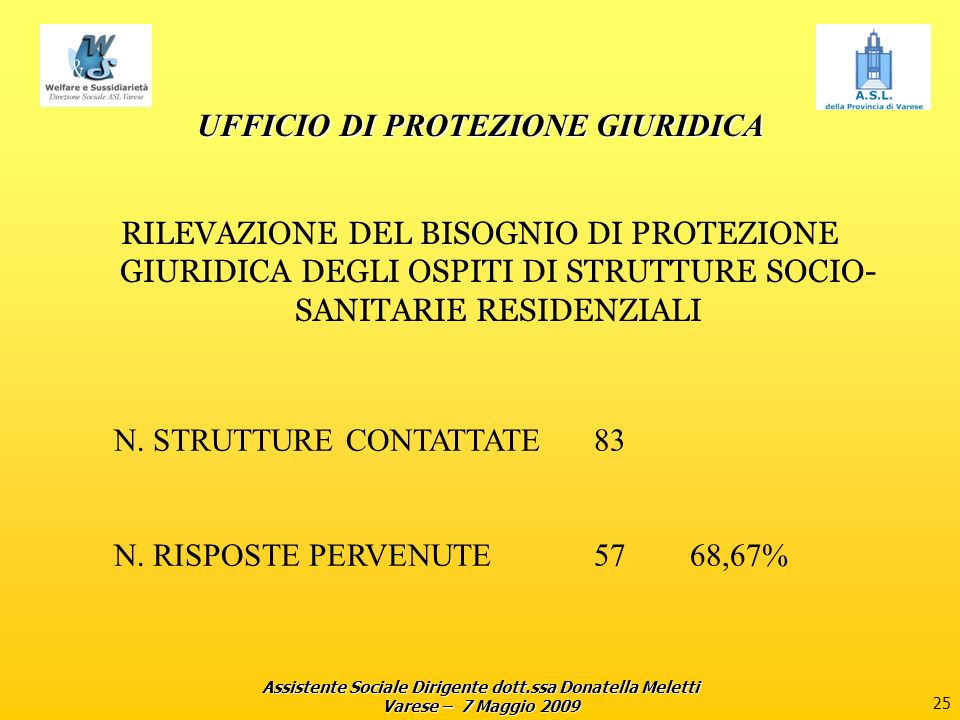 Assistente Sociale Dirigente dott.ssa Donatella Meletti Varese – 7 Maggio 2009 25 UFFICIO DI PROTEZIONE GIURIDICA RILEVAZIONE DEL BISOGNIO DI PROTEZIO
