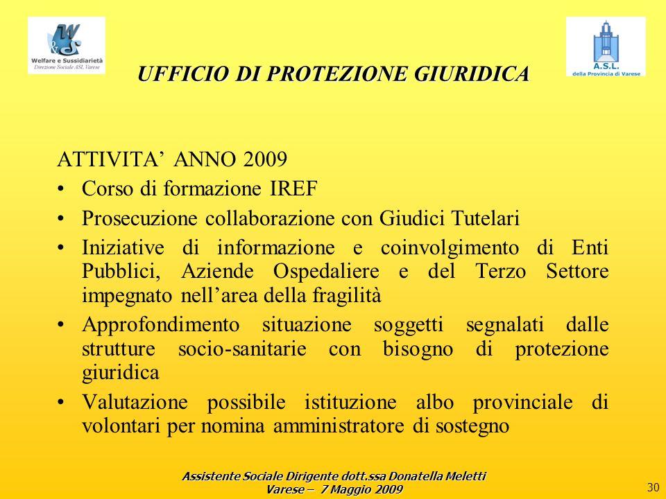 Assistente Sociale Dirigente dott.ssa Donatella Meletti Varese – 7 Maggio 2009 30 UFFICIO DI PROTEZIONE GIURIDICA ATTIVITA ANNO 2009 Corso di formazio