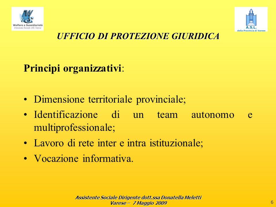 Assistente Sociale Dirigente dott.ssa Donatella Meletti Varese – 7 Maggio 2009 6 UFFICIO DI PROTEZIONE GIURIDICA Principi organizzativi: Dimensione te