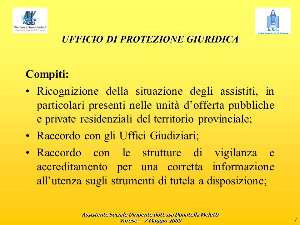 Assistente Sociale Dirigente dott.ssa Donatella Meletti Varese – 7 Maggio 2009 7 UFFICIO DI PROTEZIONE GIURIDICA Compiti: Ricognizione della situazion