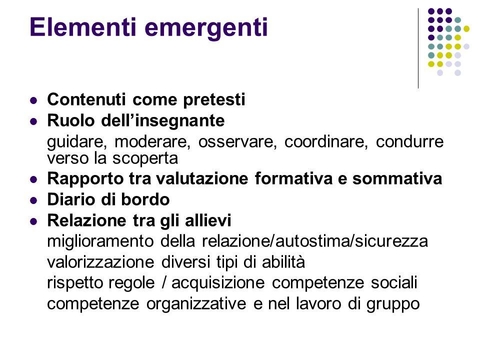 Elementi emergenti Contenuti come pretesti Ruolo dellinsegnante guidare, moderare, osservare, coordinare, condurre verso la scoperta Rapporto tra valu