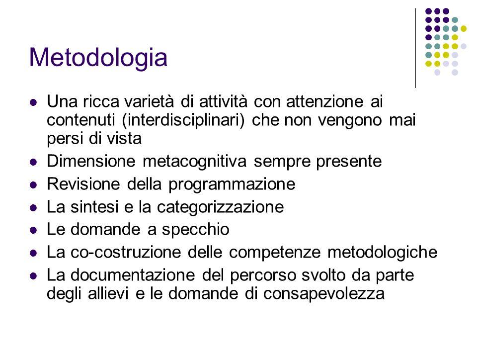 Metodologia Una ricca varietà di attività con attenzione ai contenuti (interdisciplinari) che non vengono mai persi di vista Dimensione metacognitiva