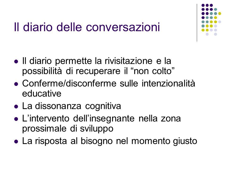 Il diario delle conversazioni Il diario permette la rivisitazione e la possibilità di recuperare il non colto Conferme/disconferme sulle intenzionalit