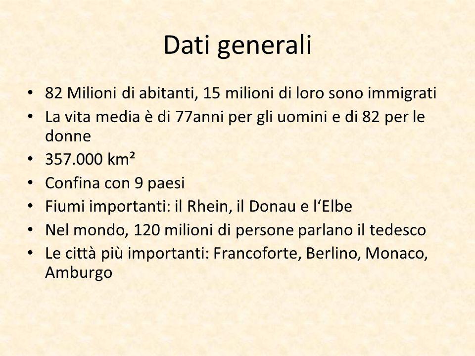 Dati generali 82 Milioni di abitanti, 15 milioni di loro sono immigrati La vita media è di 77anni per gli uomini e di 82 per le donne 357.000 km² Conf