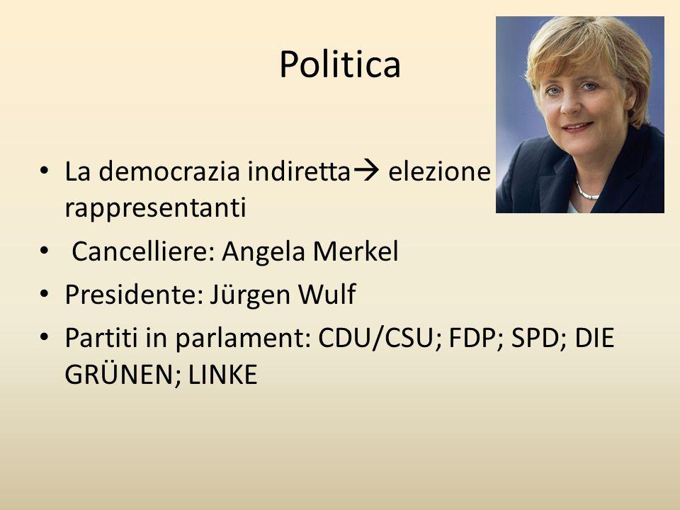 Politica La democrazia indiretta elezione di dei rappresentanti Cancelliere: Angela Merkel Presidente: Jürgen Wulf Partiti in parlament: CDU/CSU; FDP;
