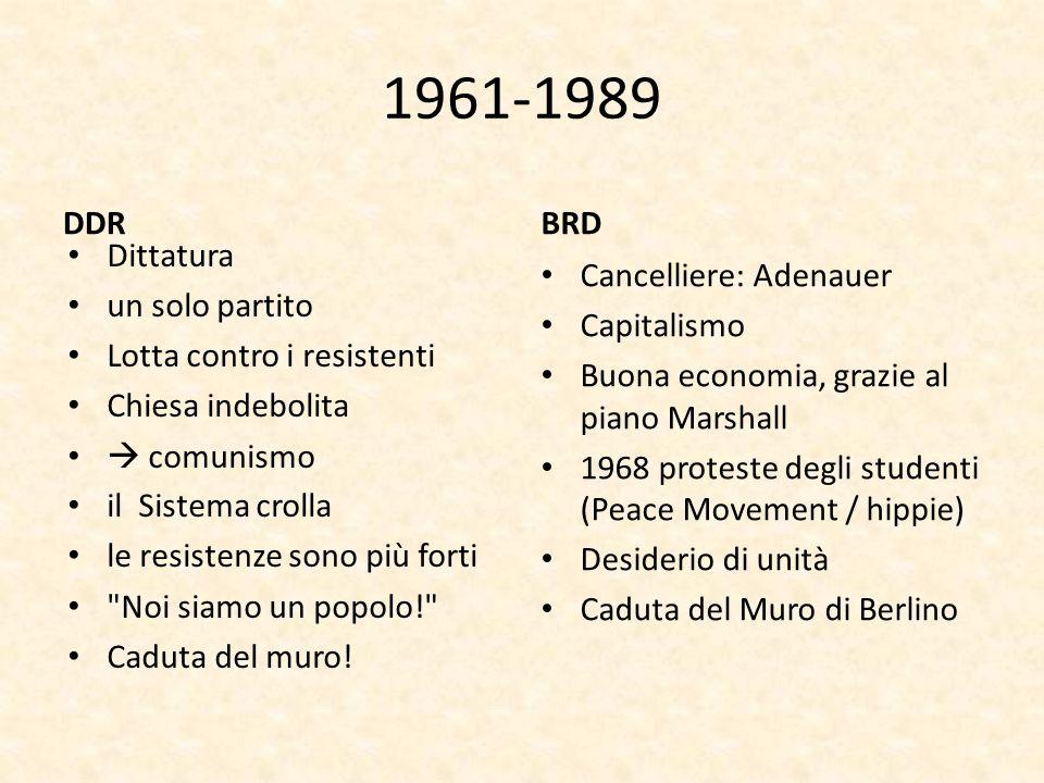1961-1989 DDR Dittatura un solo partito Lotta contro i resistenti Chiesa indebolita comunismo il Sistema crolla le resistenze sono più forti
