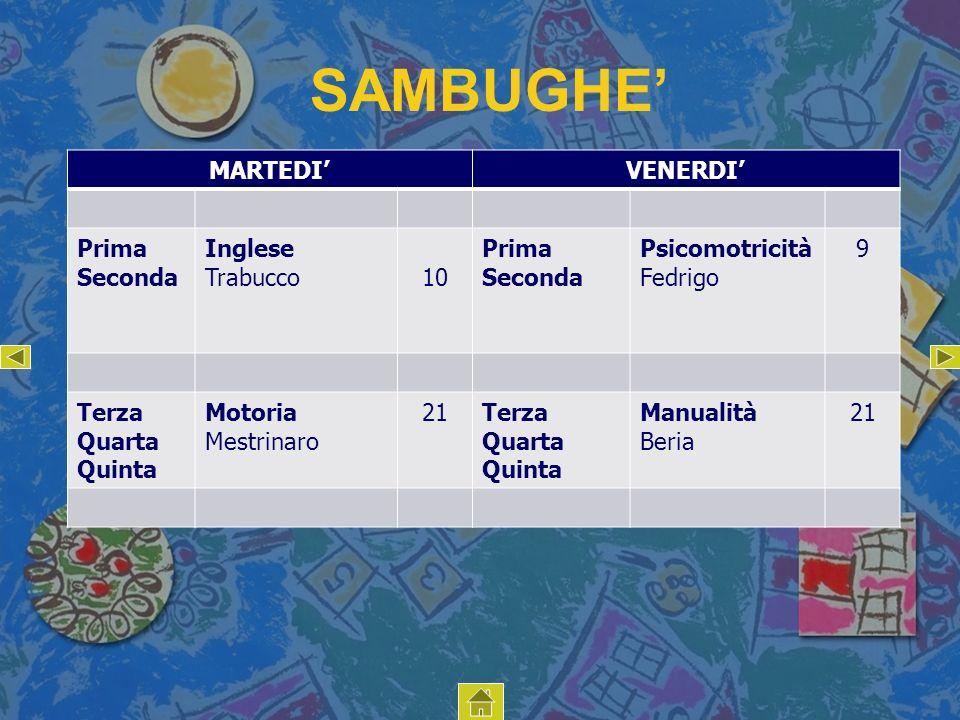 SAMBUGHE MARTEDIVENERDI Prima Seconda Inglese Trabucco10 Prima Seconda Psicomotricità Fedrigo 9 Terza Quarta Quinta Motoria Mestrinaro 21Terza Quarta