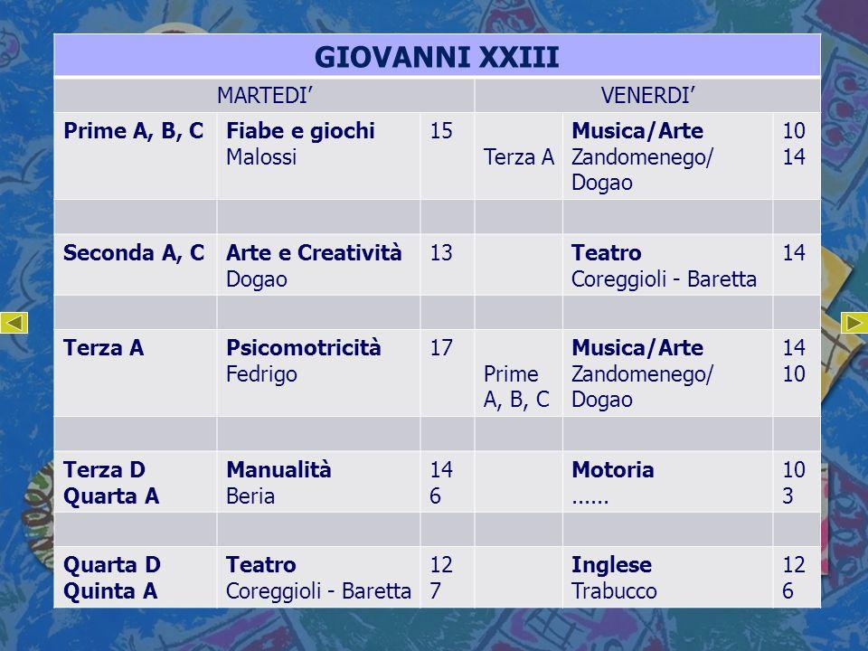 GIOVANNI XXIII MARTEDIVENERDI Prime A, B, CFiabe e giochi Malossi 15 Terza A Musica/Arte Zandomenego/ Dogao 10 14 Seconda A, CArte e Creatività Dogao