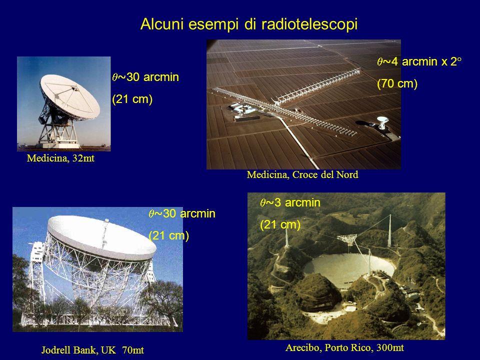 Alcuni esempi di radiotelescopi Medicina, 32mt Arecibo, Porto Rico, 300mt Jodrell Bank, UK 70mt Medicina, Croce del Nord ~ 30 arcmin (21 cm) ~ 4 arcmin x 2° (70 cm) ~ 30 arcmin (21 cm) ~ 3 arcmin (21 cm)