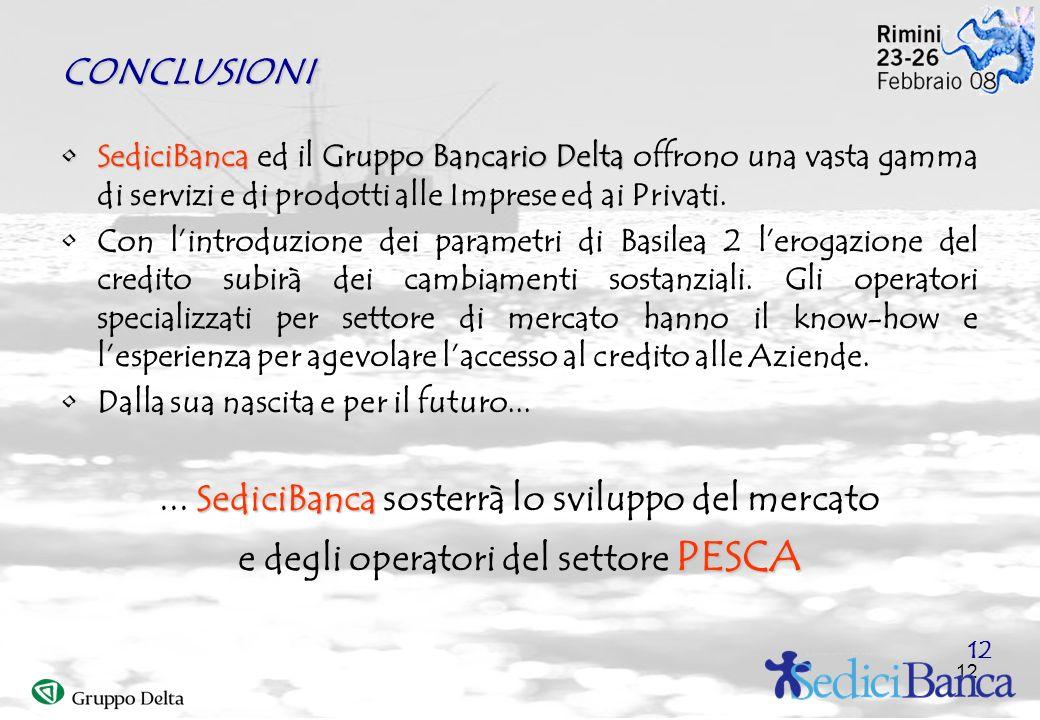 12 CONCLUSIONI SediciBancaGruppo Bancario DeltaSediciBanca ed il Gruppo Bancario Delta offrono una vasta gamma di servizi e di prodotti alle Imprese ed ai Privati.