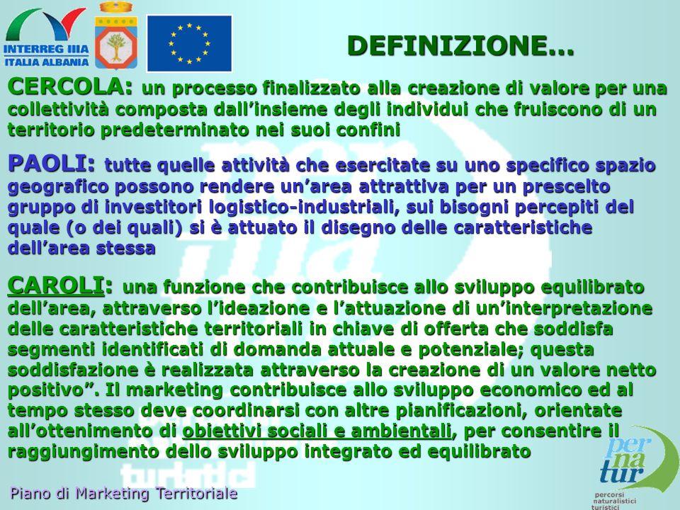 Piano di Marketing Territoriale DEFINIZIONE… CERCOLA: un processo finalizzato alla creazione di valore per una collettività composta dallinsieme degli