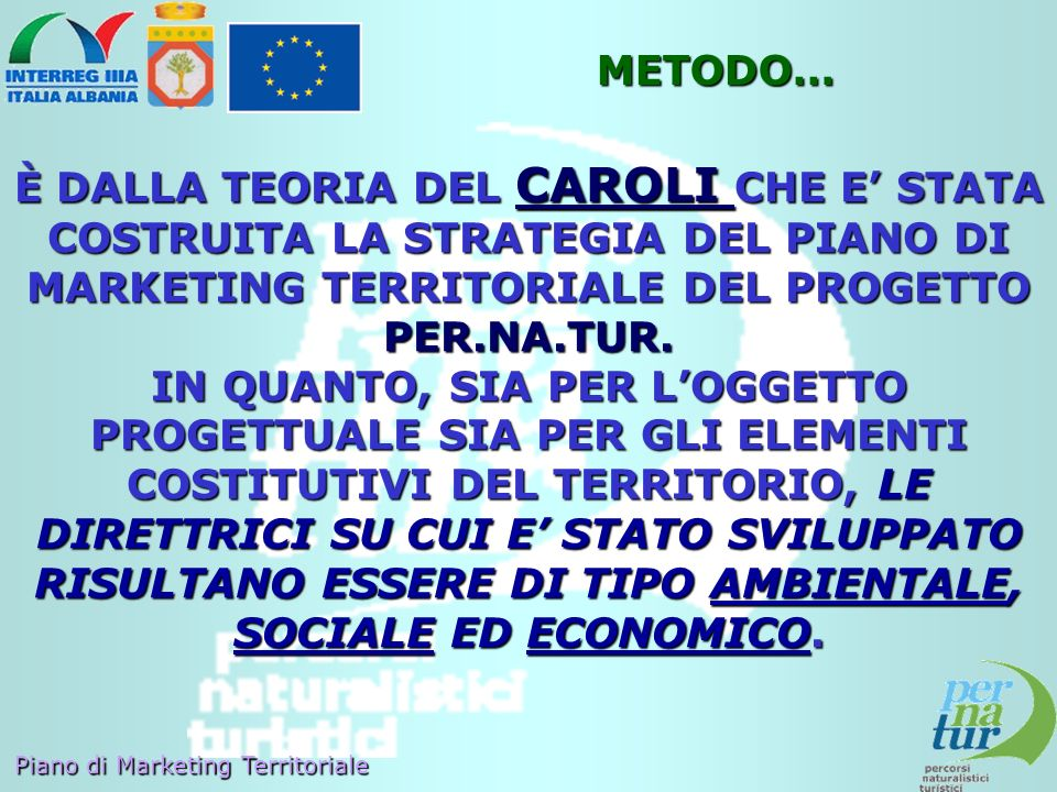 Piano di Marketing Territoriale METODO… È DALLA TEORIA DEL CAROLI CHE E STATA COSTRUITA LA STRATEGIA DEL PIANO DI MARKETING TERRITORIALE DEL PROGETTO