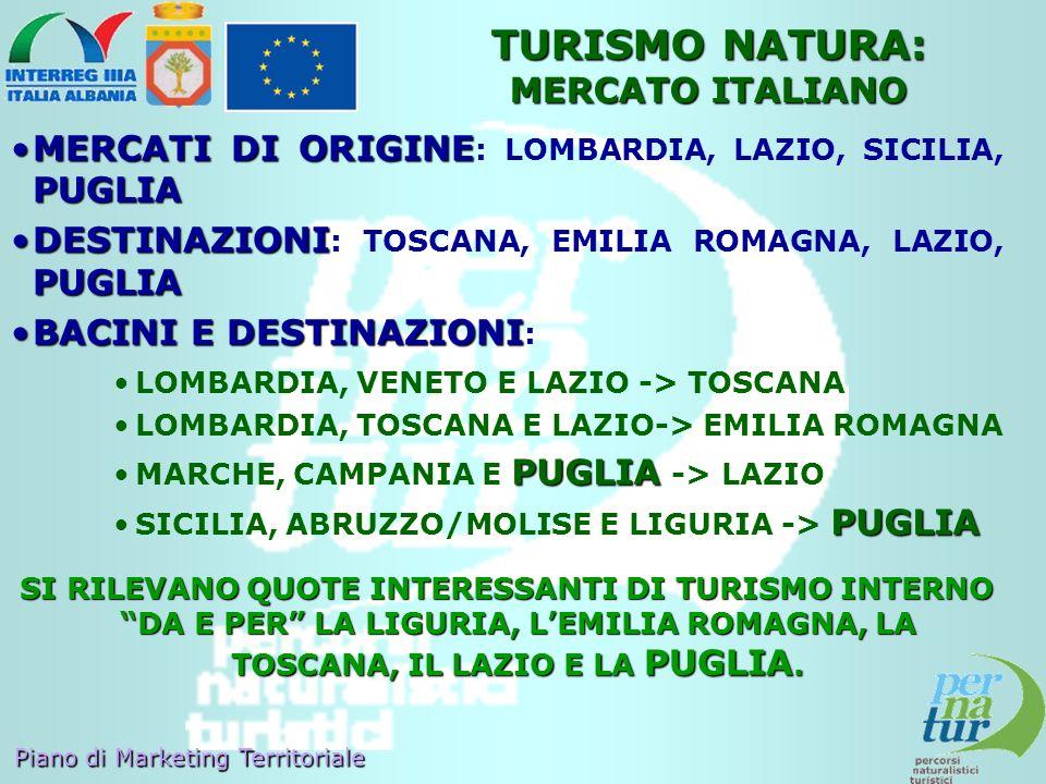 Piano di Marketing Territoriale MERCATI DI ORIGINE PUGLIAMERCATI DI ORIGINE : LOMBARDIA, LAZIO, SICILIA, PUGLIA DESTINAZIONI PUGLIADESTINAZIONI : TOSC