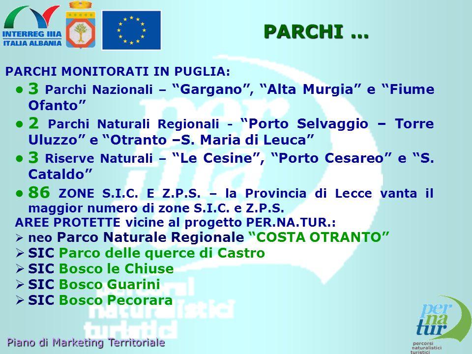 Piano di Marketing Territoriale PARCHI … PARCHI MONITORATI IN PUGLIA: 3 Parchi Nazionali – Gargano, Alta Murgia e Fiume Ofanto 2 Parchi Naturali Regio
