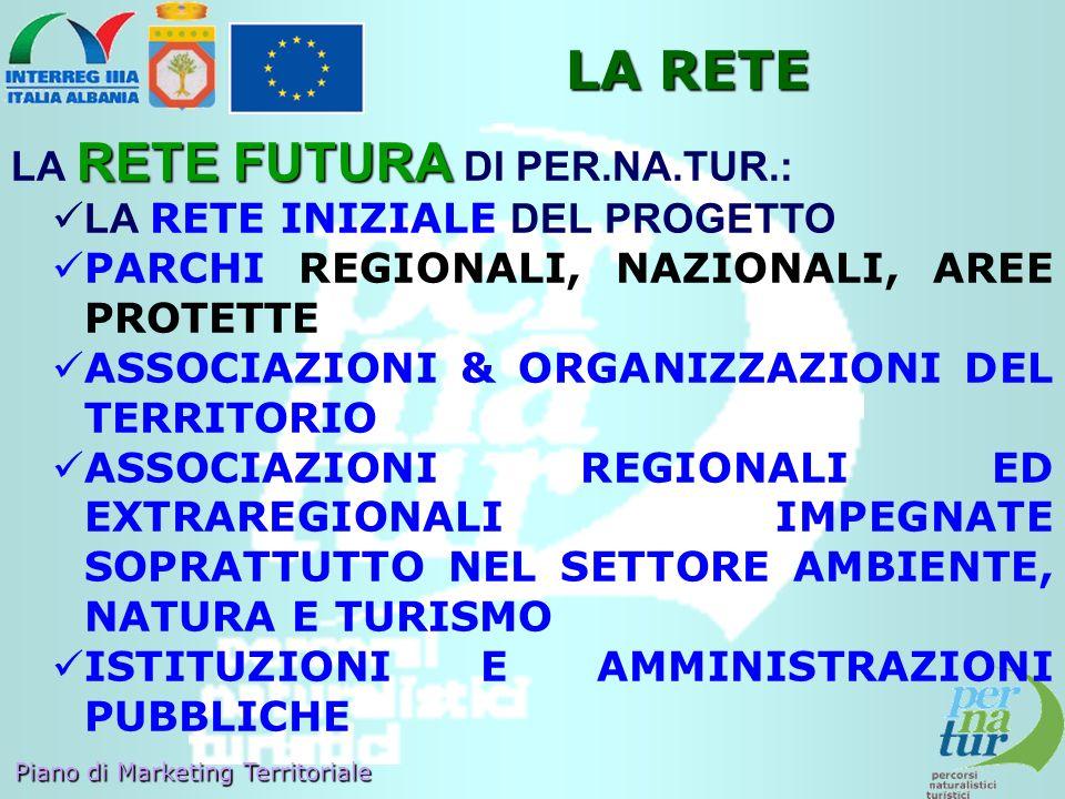 Piano di Marketing Territoriale LA RETE RETE FUTURA LA RETE FUTURA DI PER.NA.TUR.: LA RETE INIZIALE DEL PROGETTO PARCHI REGIONALI, NAZIONALI, AREE PRO