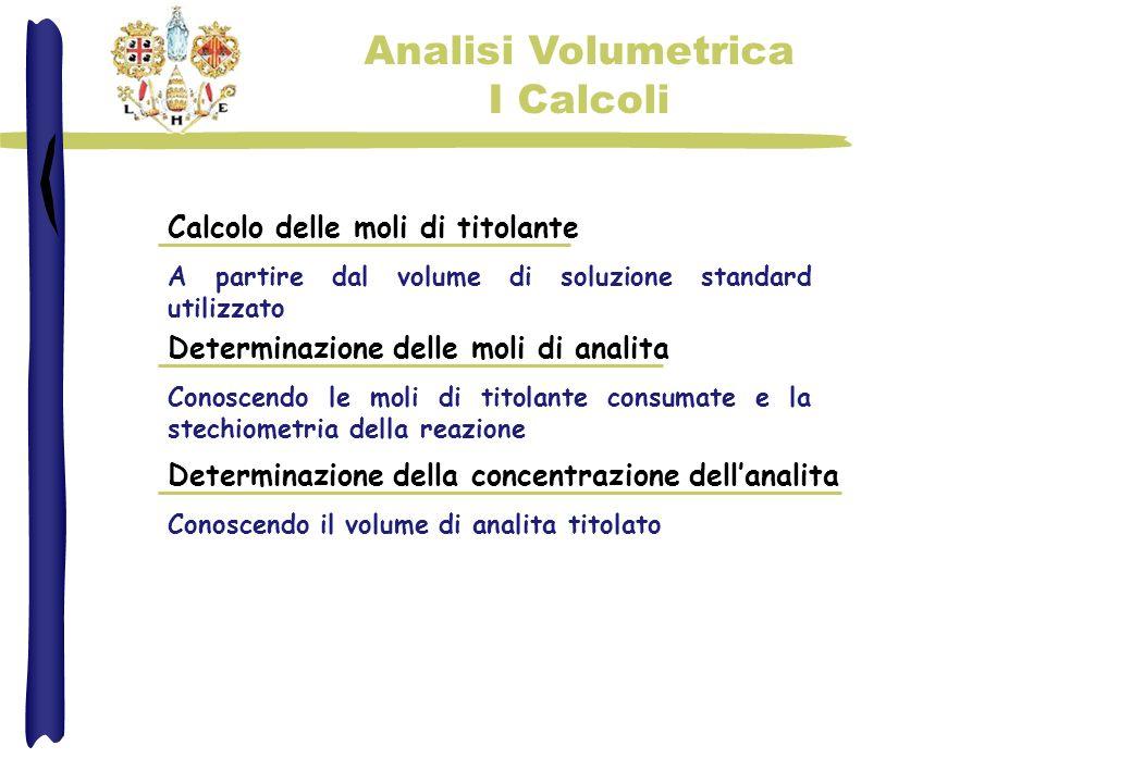 Calcolo delle moli di titolante A partire dal volume di soluzione standard utilizzato Determinazione delle moli di analita Conoscendo le moli di titol