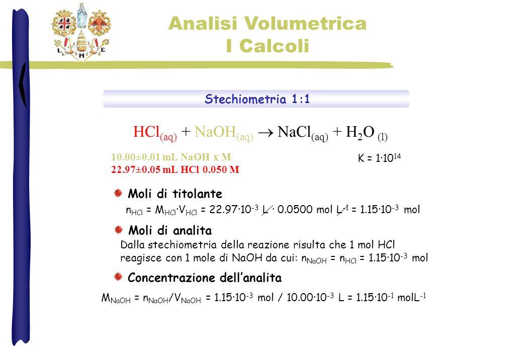 HCl (aq) + NaOH (aq) NaCl (aq) + H 2 O (l) 10.00±0.01 mL NaOH x M 22.97±0.05 mL HCl 0.050 M Stechiometria 1:1 K = 1·10 14 Moli di titolante n HCl = M