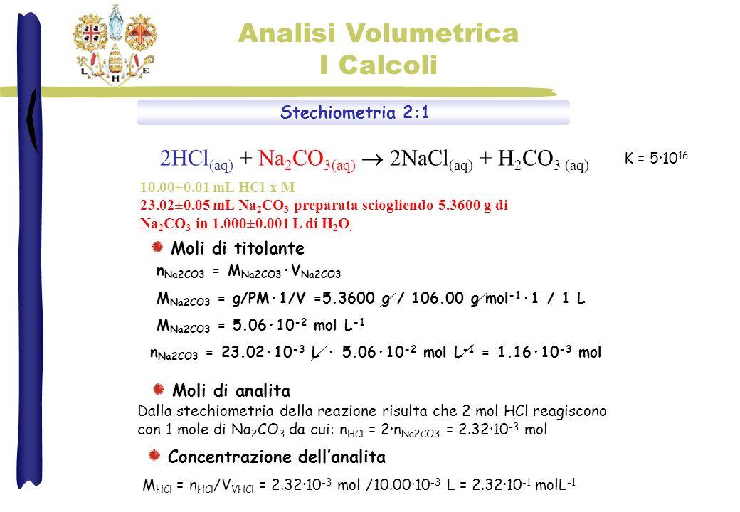 2HCl (aq) + Na 2 CO 3(aq) 2NaCl (aq) + H 2 CO 3 (aq) 10.00±0.01 mL HCl x M 23.02±0.05 mL Na 2 CO 3 preparata sciogliendo 5.3600 g di Na 2 CO 3 in 1.00