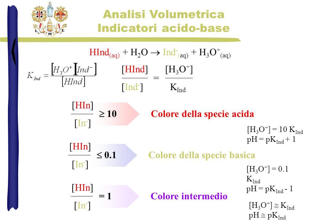 Analisi Volumetrica Indicatori acido-base HInd (aq) + H 2 O Ind - (aq) + H 3 O + (aq) [HInd] [Ind - ] [H 3 O + ] K Ind = 10Colore della specie acida [