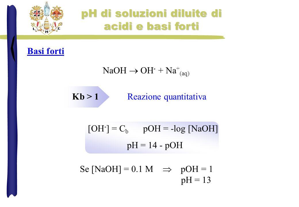 pH di soluzioni diluite di acidi e basi forti NaOH OH - + Na + (aq) Kb > 1Reazione quantitativa [OH - ] = C b pOH = -log [NaOH] pH = 14 - pOH Se [NaOH