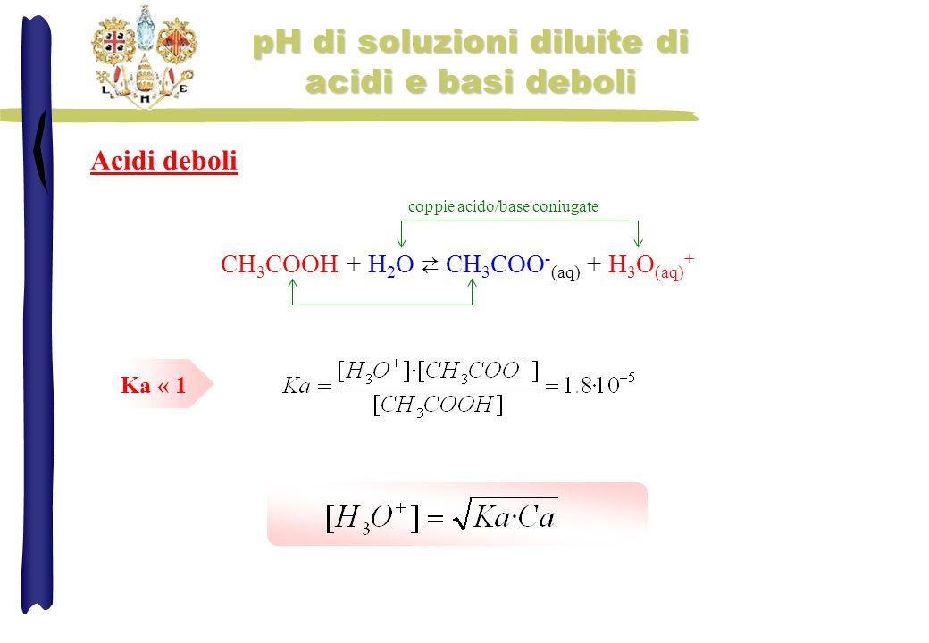 pH di soluzioni diluite di acidi e basi deboli CH 3 COOH + H 2 O CH 3 COO - (aq) + H 3 O (aq) + Ka « 1 Acidi deboli coppie acido/base coniugate