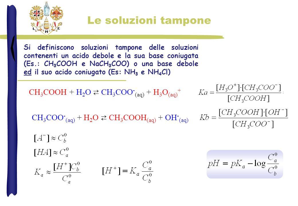 Le soluzioni tampone Si definiscono soluzioni tampone delle soluzioni contenenti un acido debole e la sua base coniugata (Es.: CH 3 COOH e NaCH 3 COO)