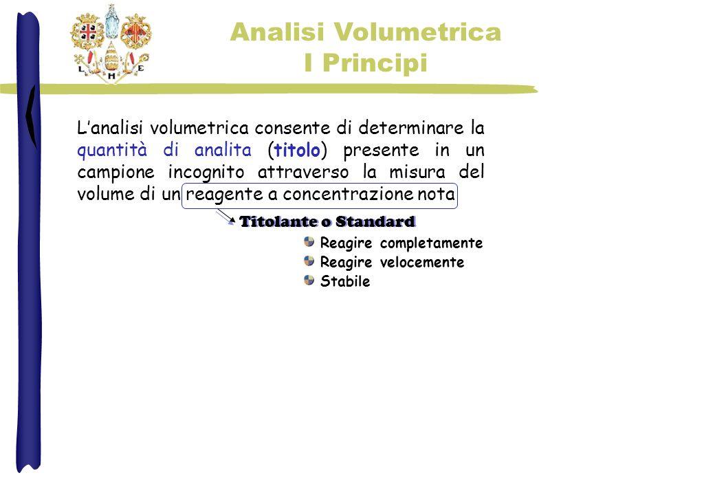 Analisi Volumetrica I Principi Lanalisi volumetrica consente di determinare la quantità di analita (titolo) presente in un campione incognito attraver