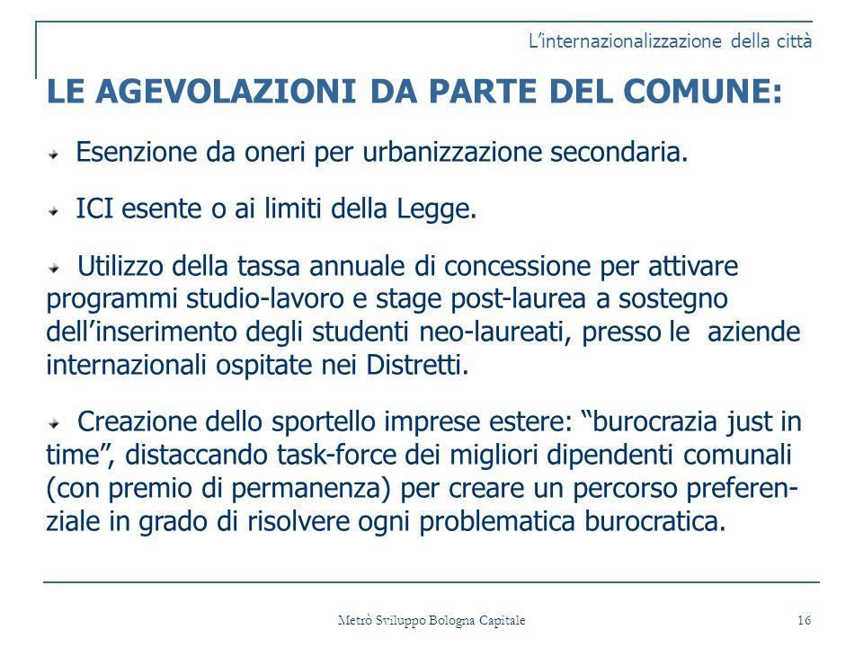 Metrò Sviluppo Bologna Capitale 16 Linternazionalizzazione della città LE AGEVOLAZIONI DA PARTE DEL COMUNE: Esenzione da oneri per urbanizzazione secondaria.